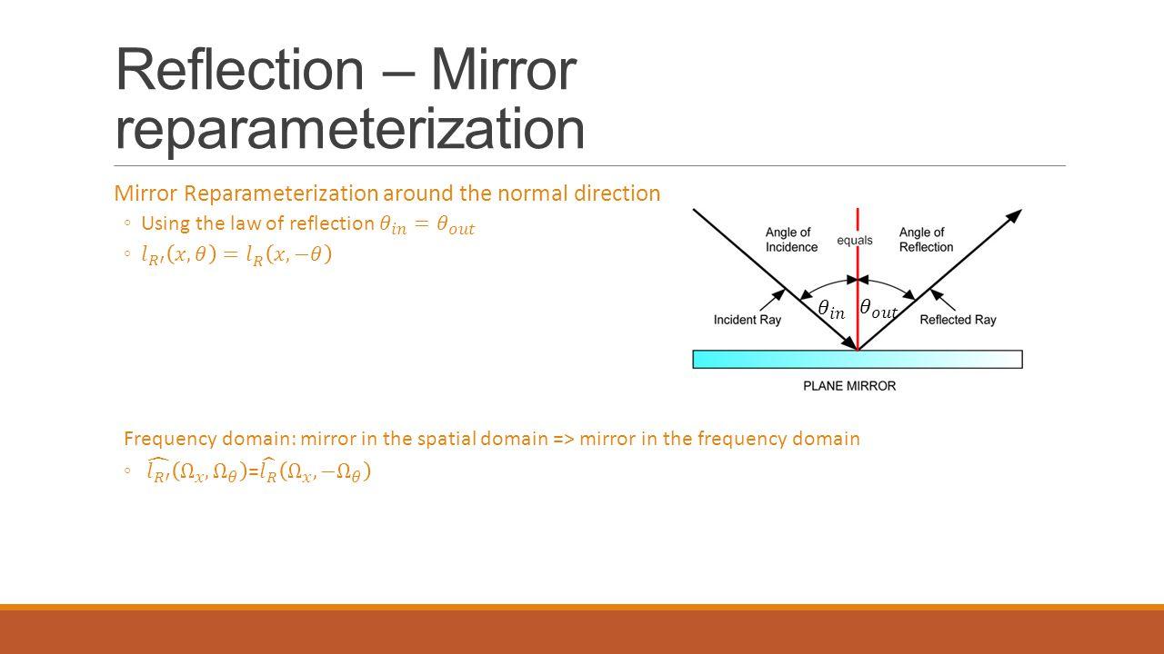 Reflection – Mirror reparameterization
