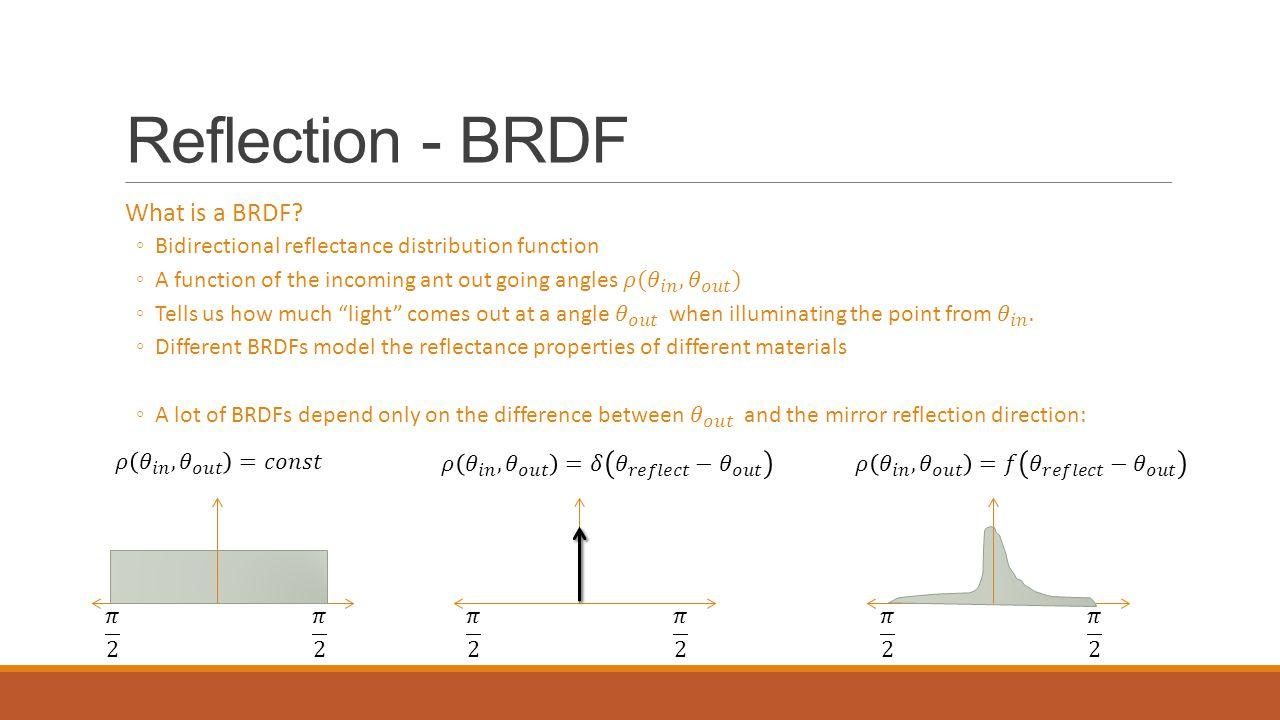 Reflection - BRDF