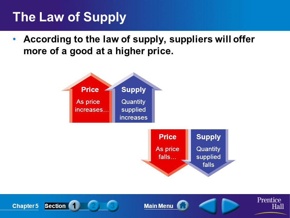 Chapter 5SectionMain Menu How Does the Law of Supply Work.