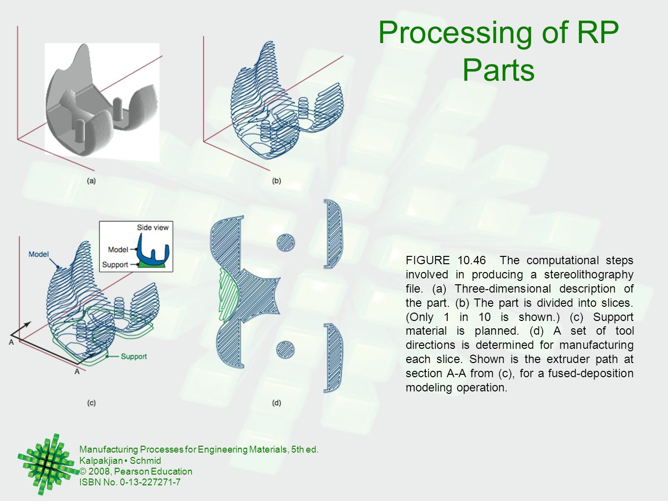 Manufacturing Processes for Engineering Materials, 5th ed.