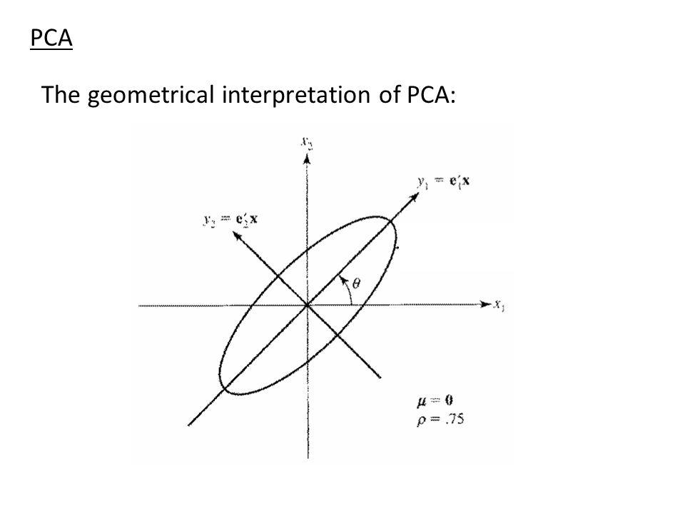 The geometrical interpretation of PCA: