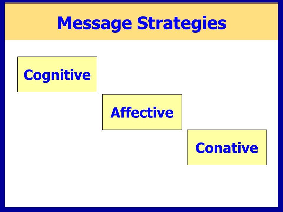 Conative Affective Cognitive Message Strategies
