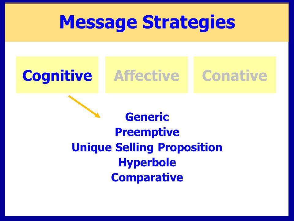Generic Preemptive Unique Selling Proposition Hyperbole Comparative CognitiveAffectiveConative