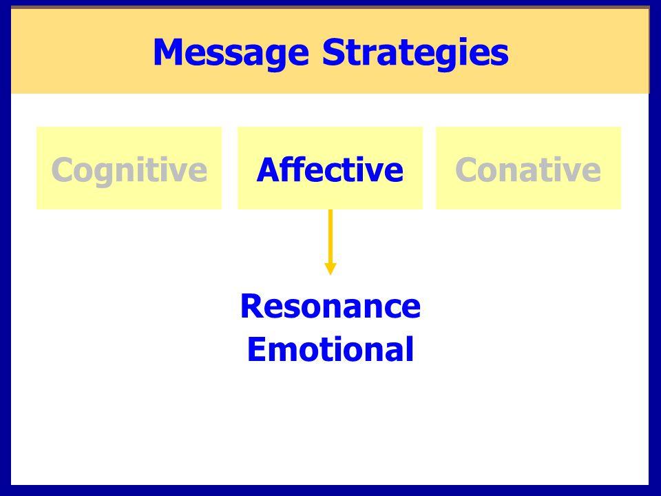 Resonance Emotional CognitiveAffectiveConative Message Strategies