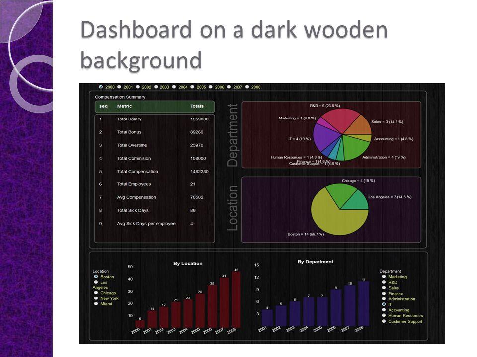 Dashboard on a dark wooden background