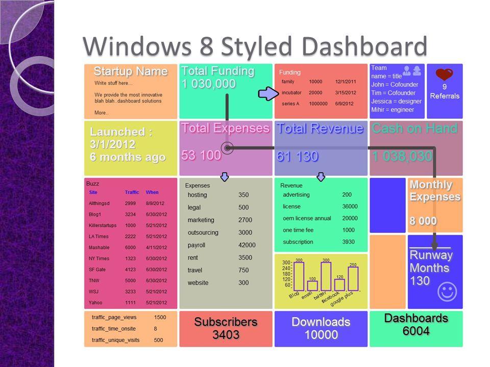 Windows 8 Styled Dashboard