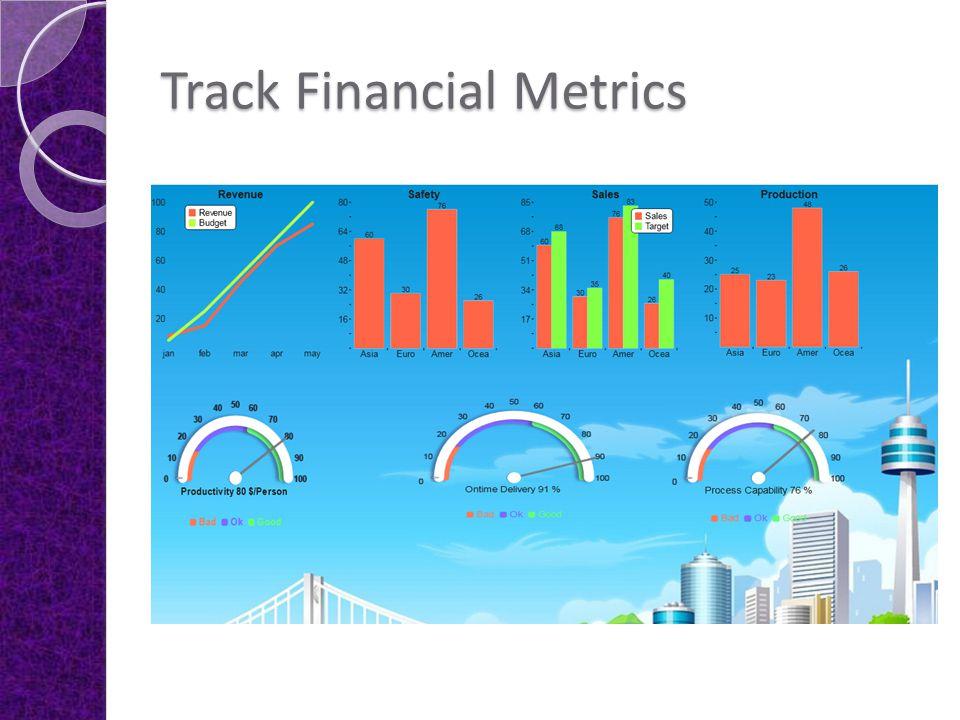 Track Financial Metrics