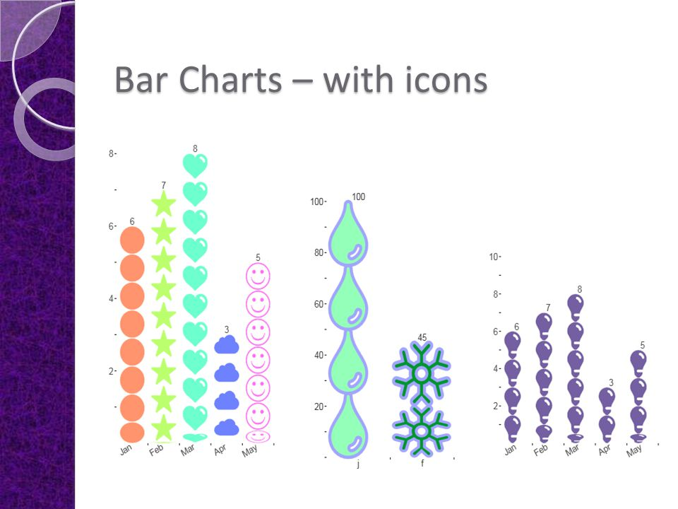Bar Charts – with icons