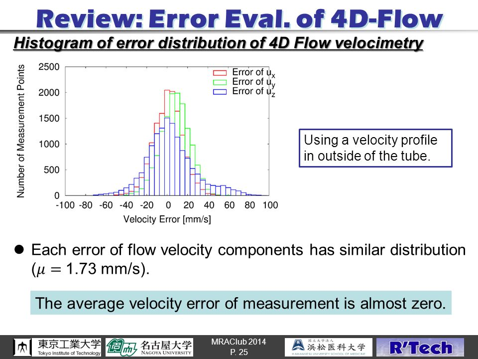 MRAClub 2014 Review: Error Eval. of 4D-Flow P. 25 Using a velocity profile in outside of the tube. The average velocity error of measurement is almost