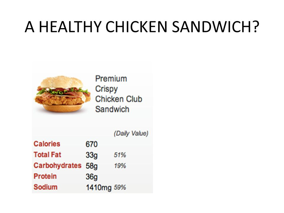 A HEALTHY CHICKEN SANDWICH