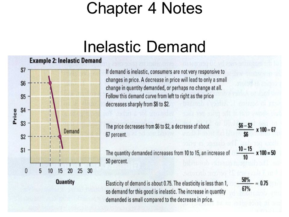 Chapter 4 Notes Inelastic Demand