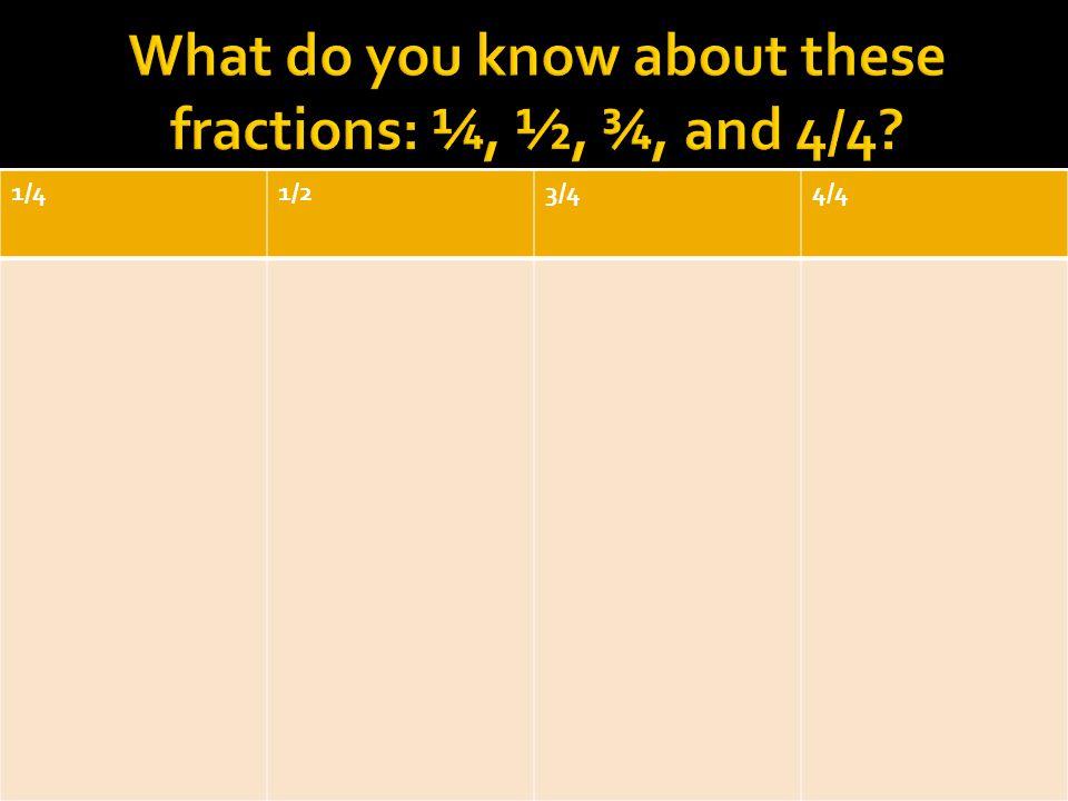 ¼ 25% ¼ 25% ½ 50% ½ 50% ¾ 75% ¾ 75% 4/4 100% 4/4 100%