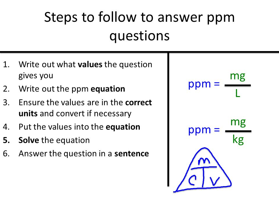 1.Write out what values the question gives you 2.Write out the ppm equation 3.Ensure the values are in the correct units and convert if necessary 4.Pu