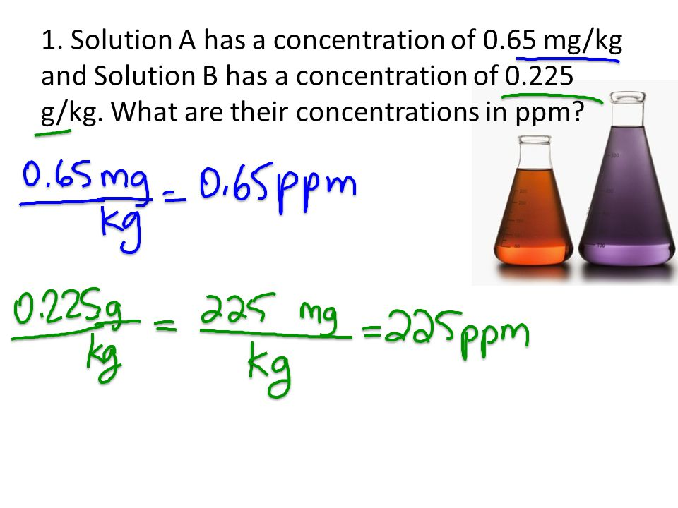 1. Solution A has a concentration of 0.65 mg/kg and Solution B has a concentration of 0.225 g/kg. What are their concentrations in ppm?