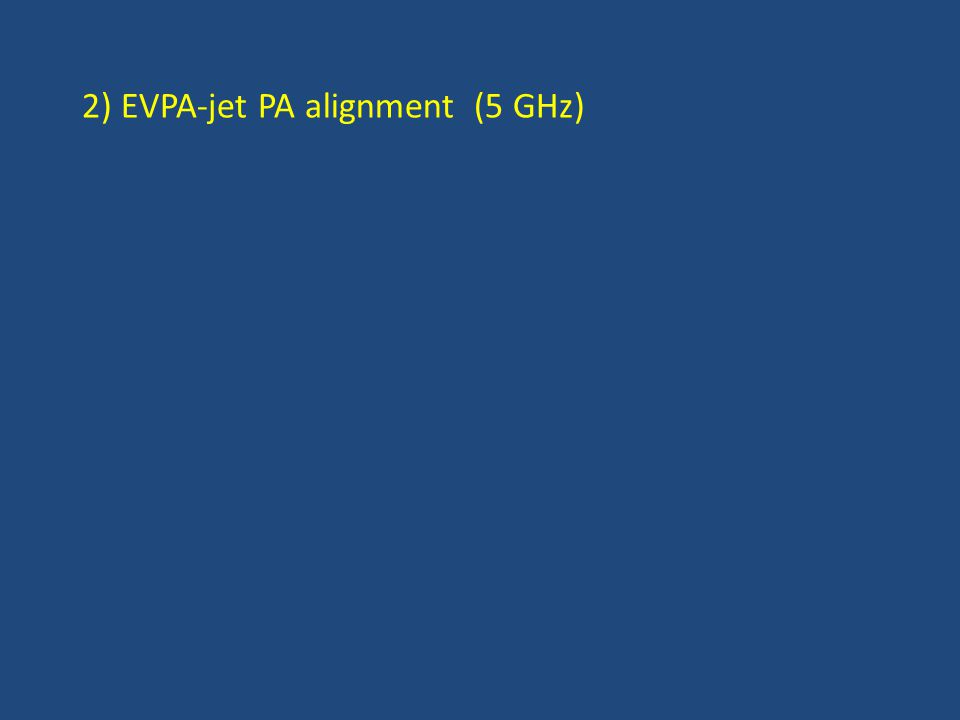 2) EVPA-jet PA alignment (5 GHz)