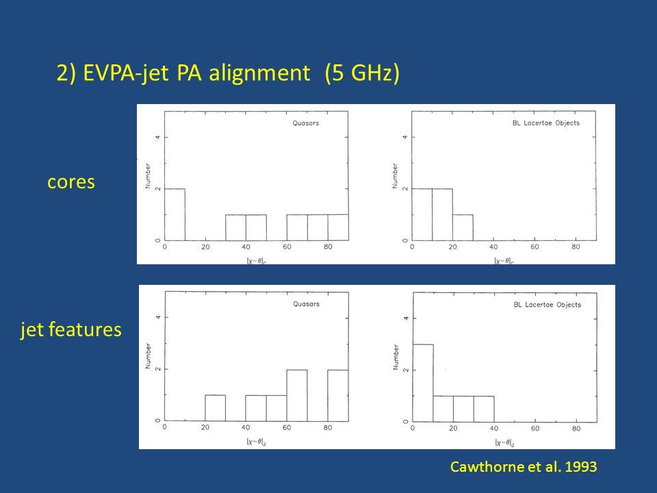 Cawthorne et al. 1993 cores jet features