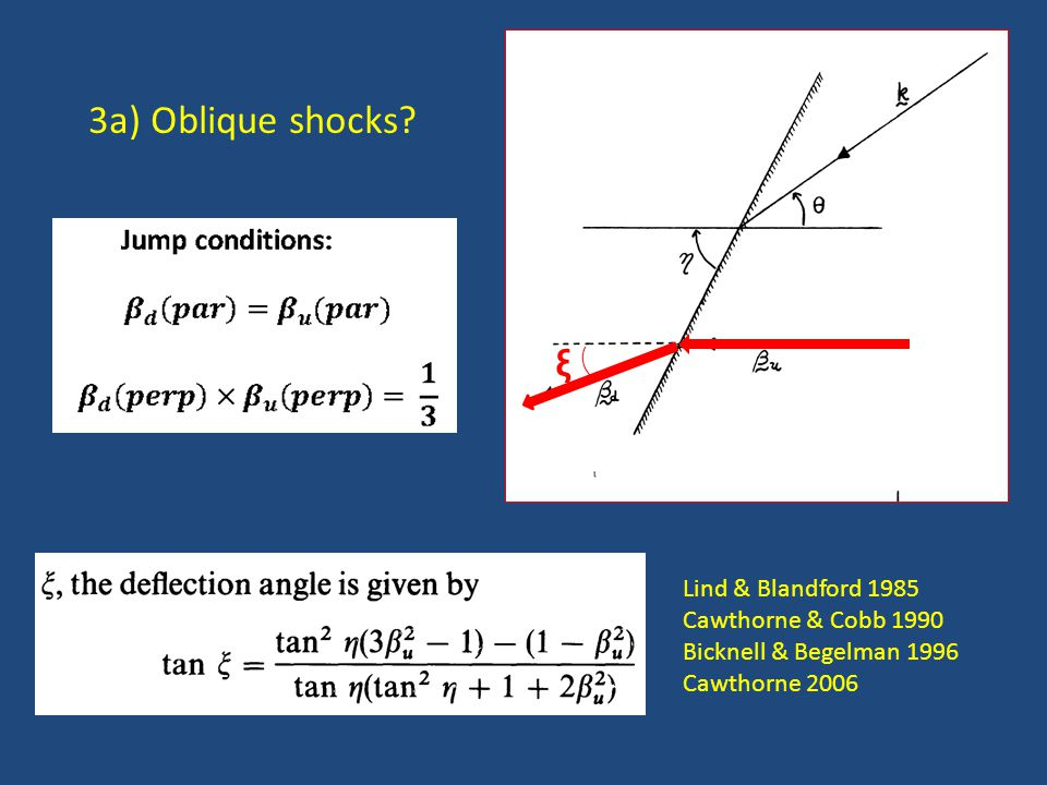 3a) Oblique shocks? ξ Lind & Blandford 1985 Cawthorne & Cobb 1990 Bicknell & Begelman 1996 Cawthorne 2006