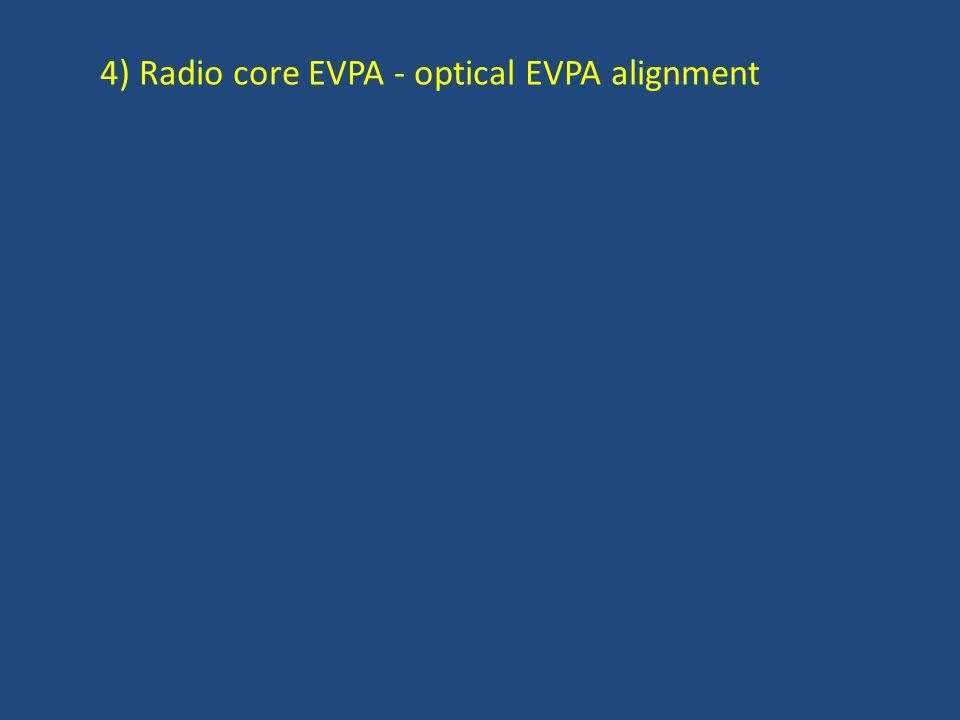 4) Radio core EVPA - optical EVPA alignment