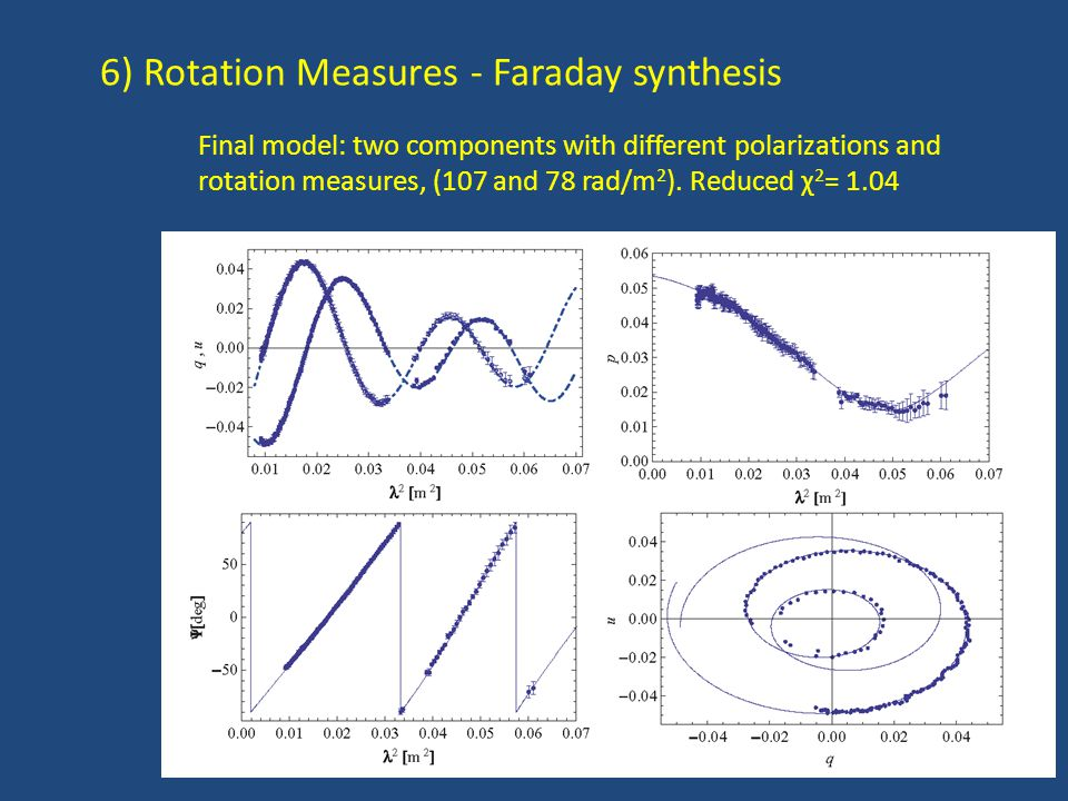 6) Rotation Measures - Faraday synthesis Final model: two components with different polarizations and rotation measures, (107 and 78 rad/m 2 ).