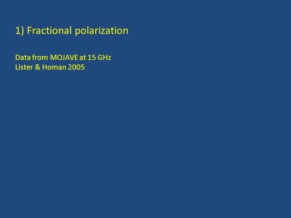 1) Fractional polarization Data from MOJAVE at 15 GHz Lister & Homan 2005