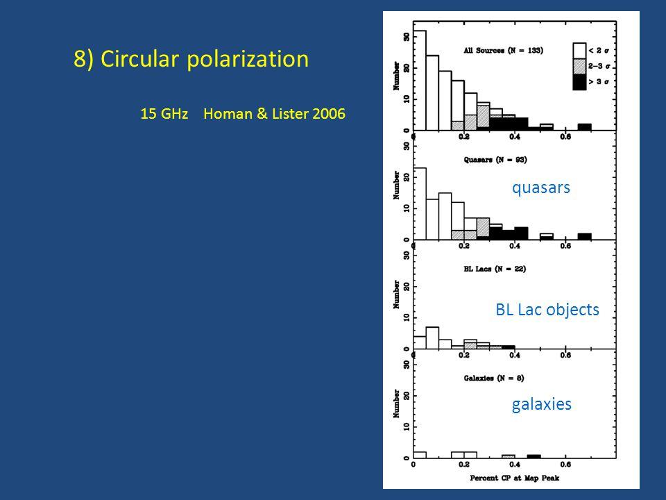 8) Circular polarization 15 GHz Homan & Lister 2006 quasars BL Lac objects galaxies
