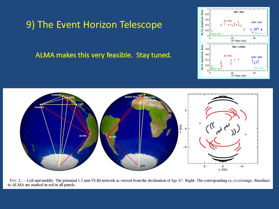 9) The Event Horizon Telescope ALMA makes this very feasible. Stay tuned.