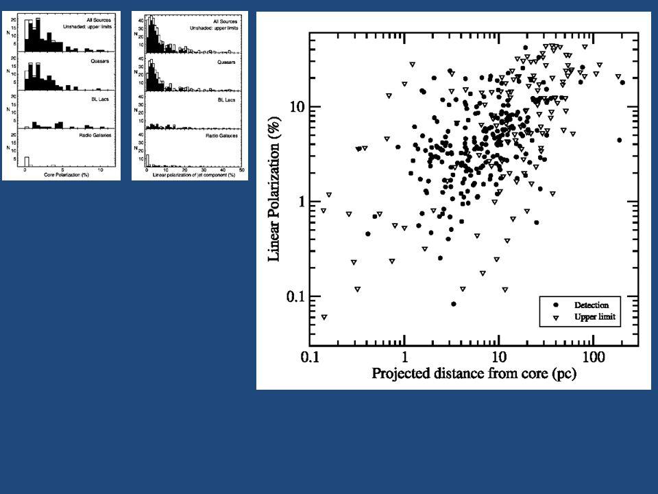 8) Circular polarization 15-22-43 GHz Vitrishchak et al 2008 Fractional CP is higher at 43 GHz.......