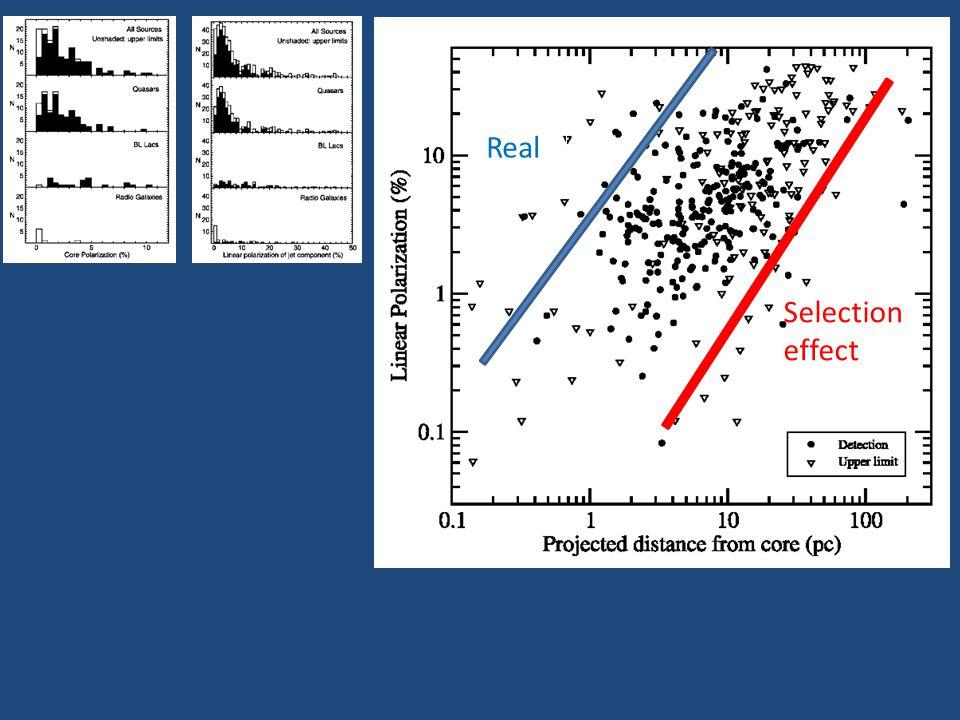 8) Circular polarization: variability Aller 2006