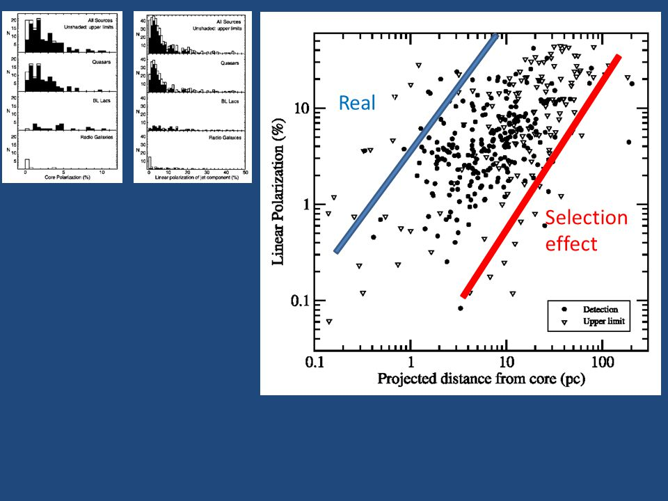 5) Optical polarization D'Arcangelo et al.