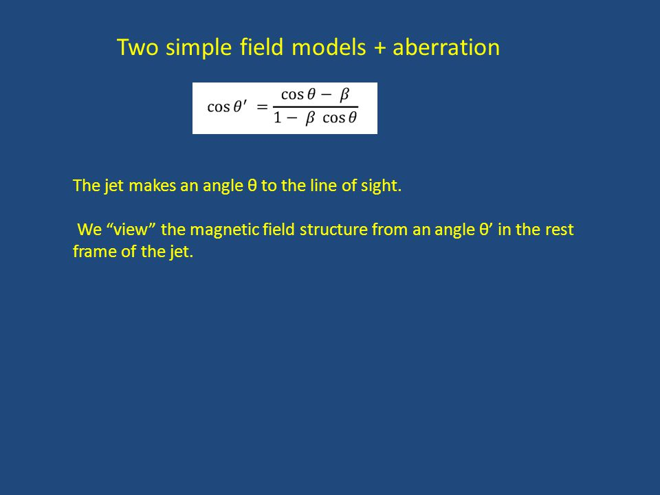 Two simple field models + aberration (1)Disordered field B r + poloidal field B p Jet direction E vectors transverse to jet