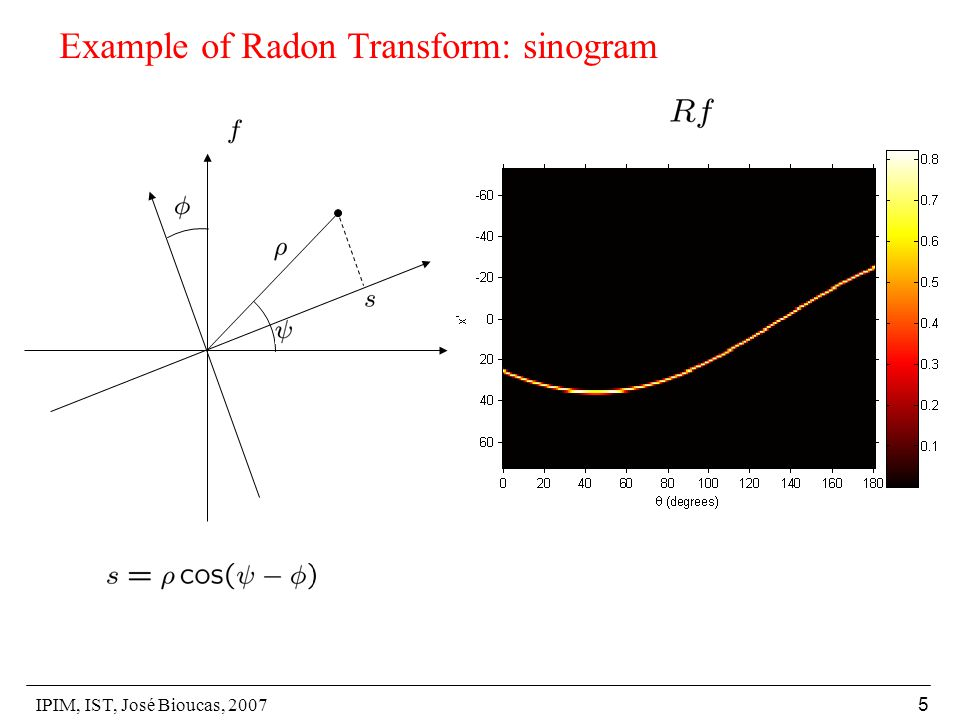IPIM, IST, José Bioucas, 2007 6 Example of Radon Transform: sin0gram