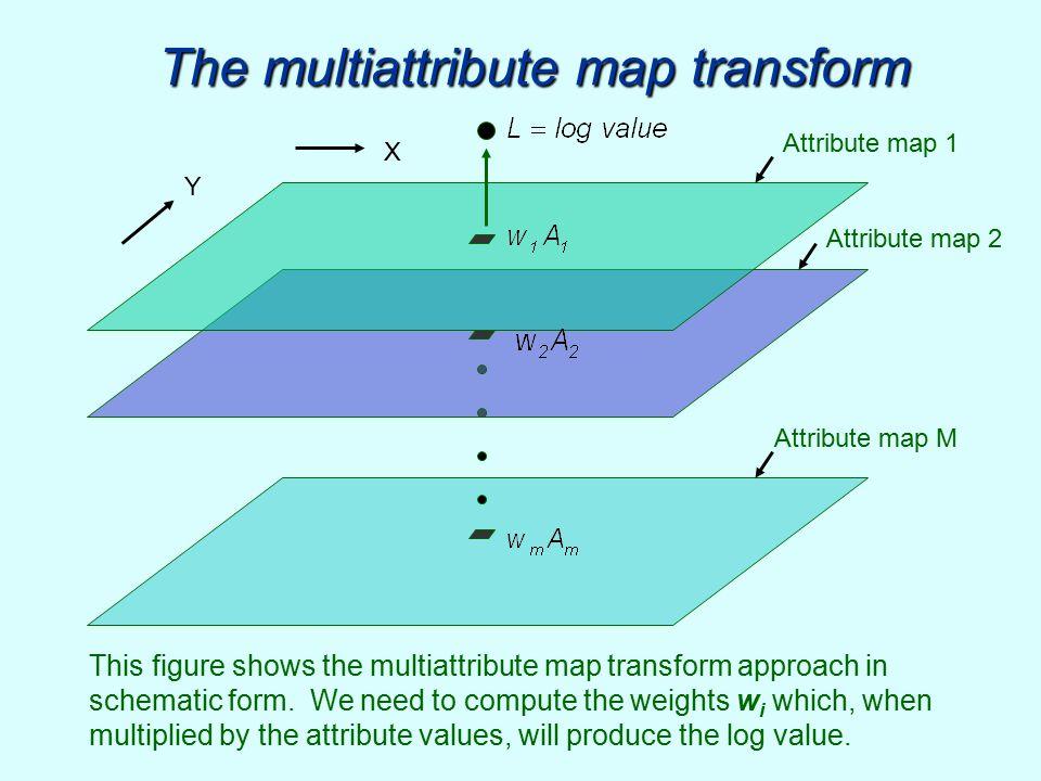 The multiattribute map transform Y X Attribute map 1 Attribute map 2 Attribute map M This figure shows the multiattribute map transform approach in sc