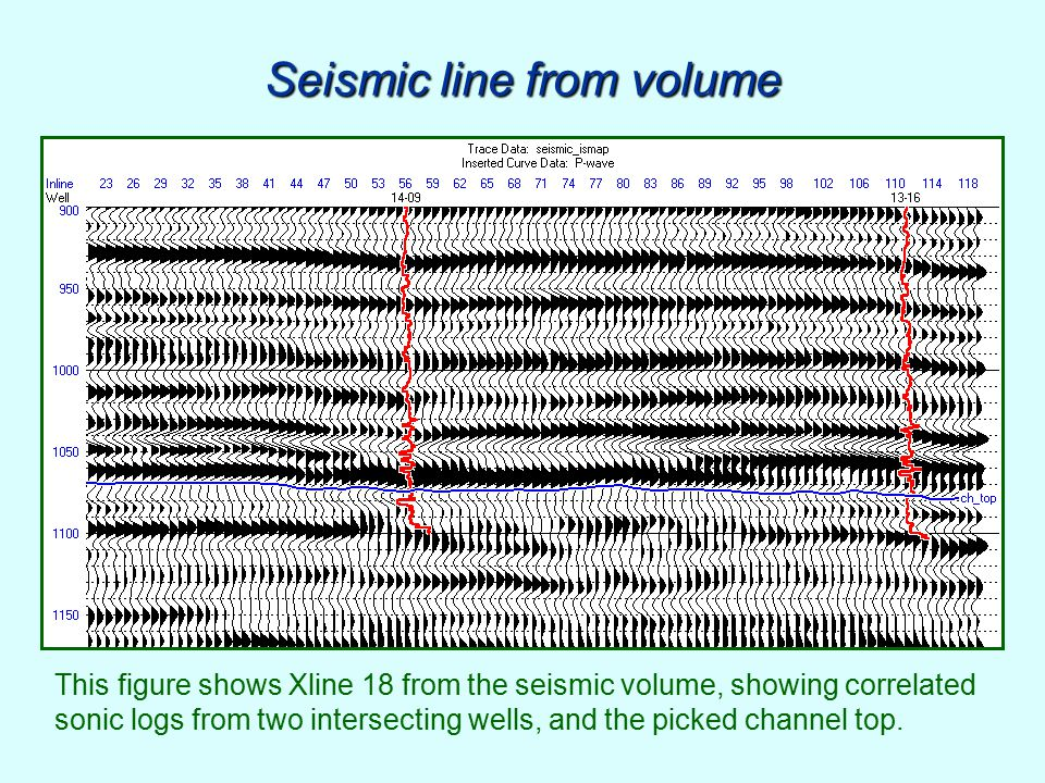 Seismic line from volume This figure shows Xline 18 from the seismic volume, showing correlated sonic logs from two intersecting wells, and the picked