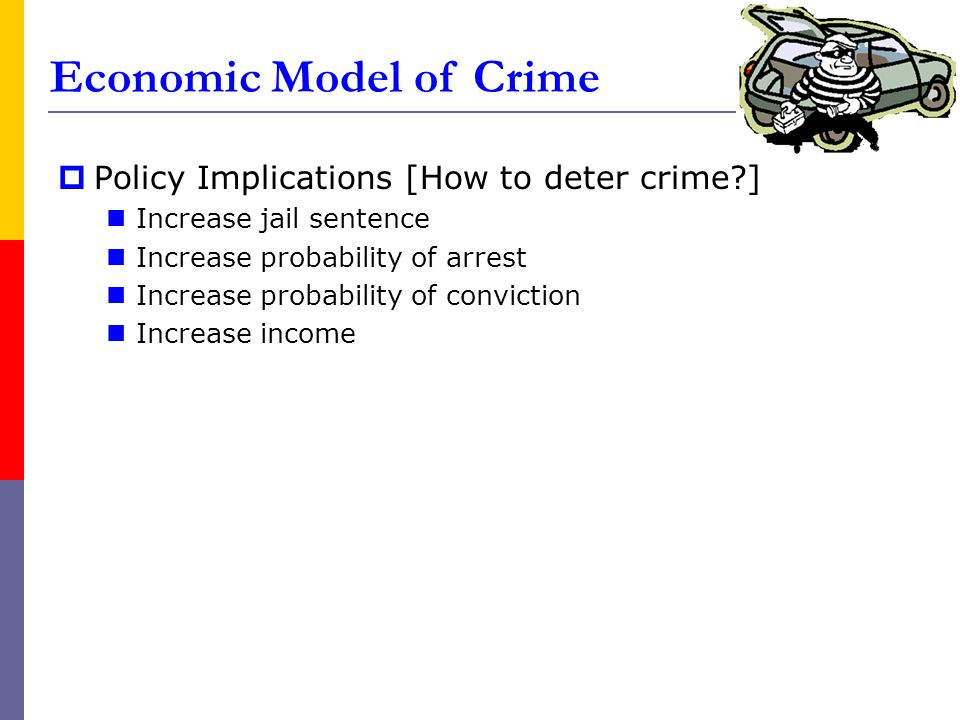  Policy Implications [How to deter crime ] Increase jail sentence Increase probability of arrest Increase probability of conviction Increase income Economic Model of Crime