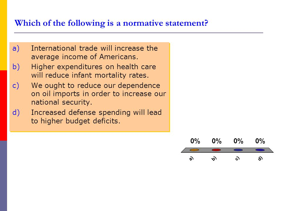 a)International trade will increase the average income of Americans. b)Higher expenditures on health care will reduce infant mortality rates. c)We oug