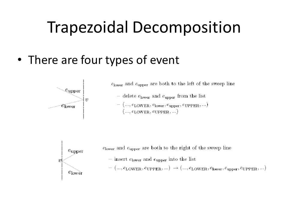 Trapezoidal Decomposition There are four types of event