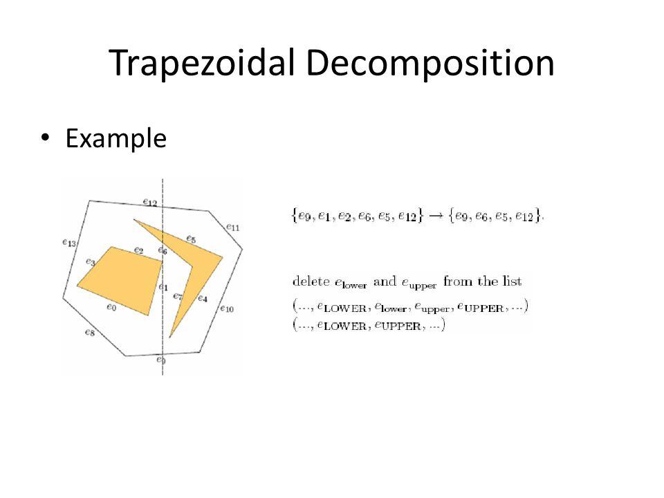Trapezoidal Decomposition Example
