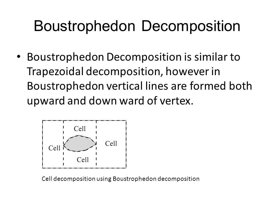 Boustrophedon Decomposition Boustrophedon Decomposition is similar to Trapezoidal decomposition, however in Boustrophedon vertical lines are formed both upward and down ward of vertex.
