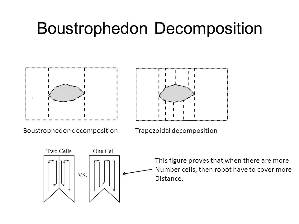 Boustrophedon Decomposition Boustrophedon decompositionTrapezoidal decomposition This figure proves that when there are more Number cells, then robot