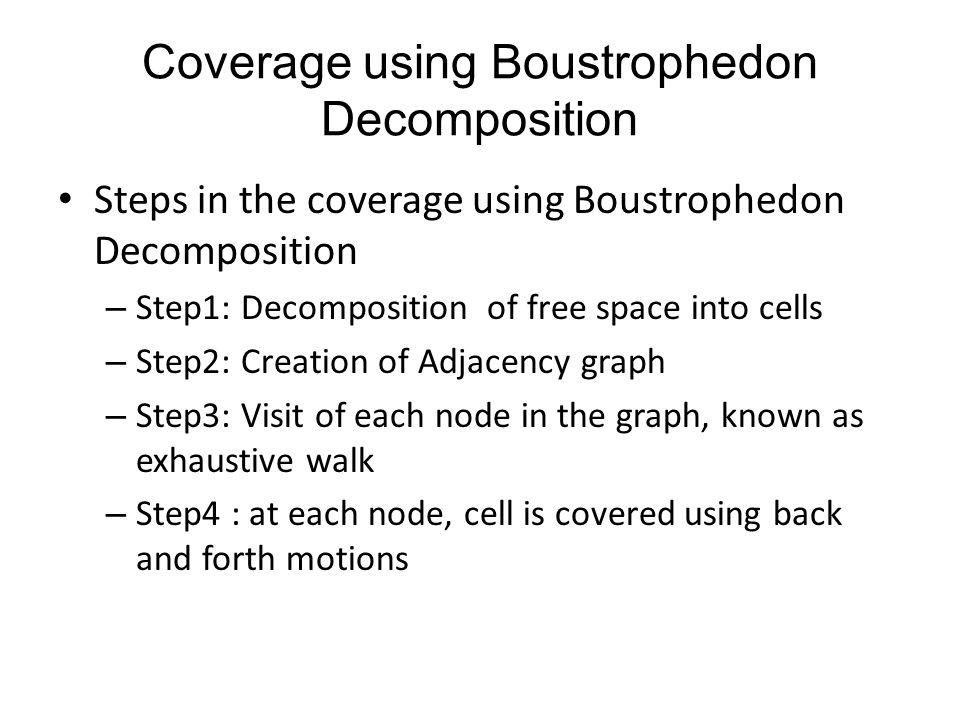Coverage using Boustrophedon Decomposition Steps in the coverage using Boustrophedon Decomposition – Step1: Decomposition of free space into cells – S