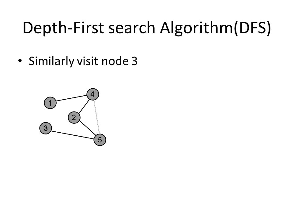 Depth-First search Algorithm(DFS) Similarly visit node 3