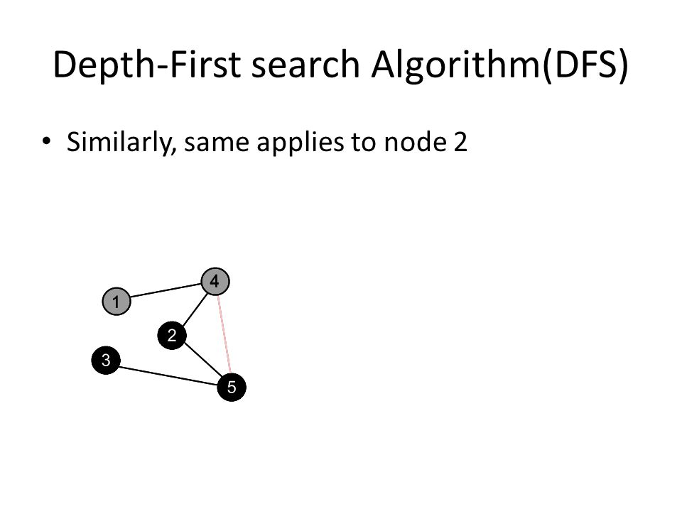Depth-First search Algorithm(DFS) Similarly, same applies to node 2