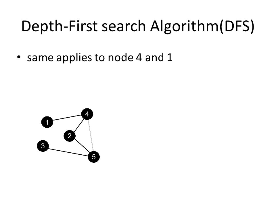 Depth-First search Algorithm(DFS) same applies to node 4 and 1