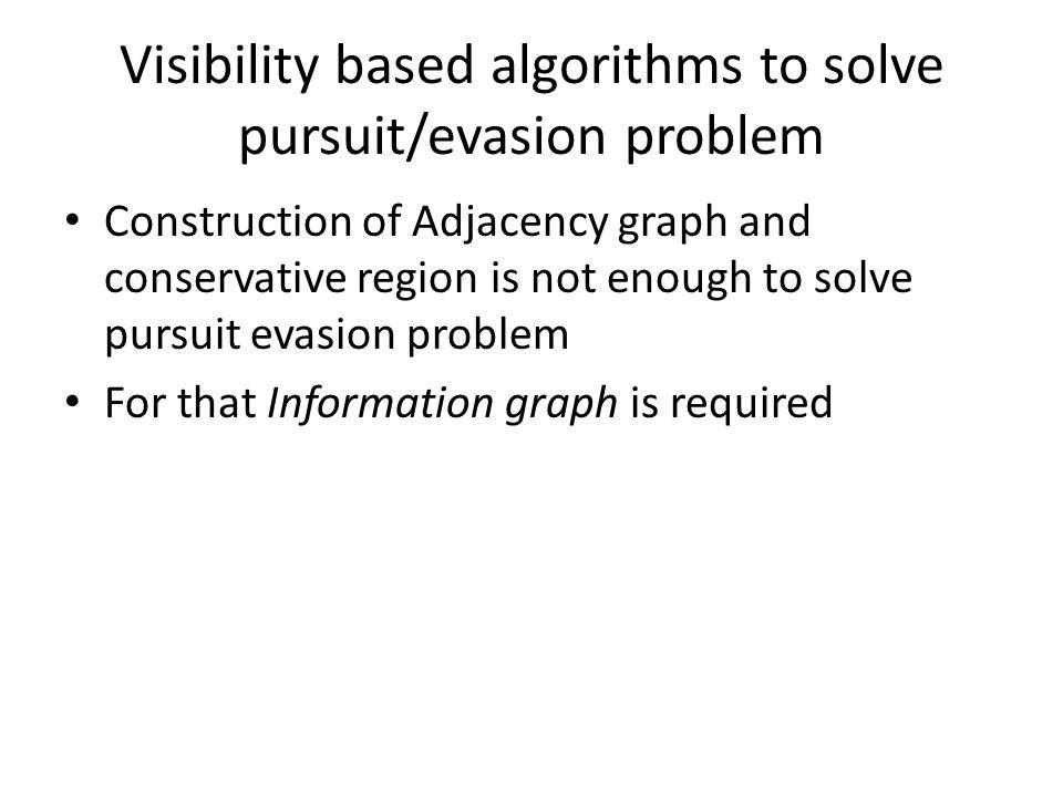 Visibility based algorithms to solve pursuit/evasion problem Construction of Adjacency graph and conservative region is not enough to solve pursuit ev