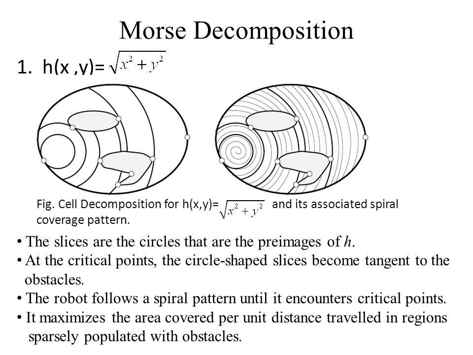 Morse Decomposition 1. h(x,y)= Fig.
