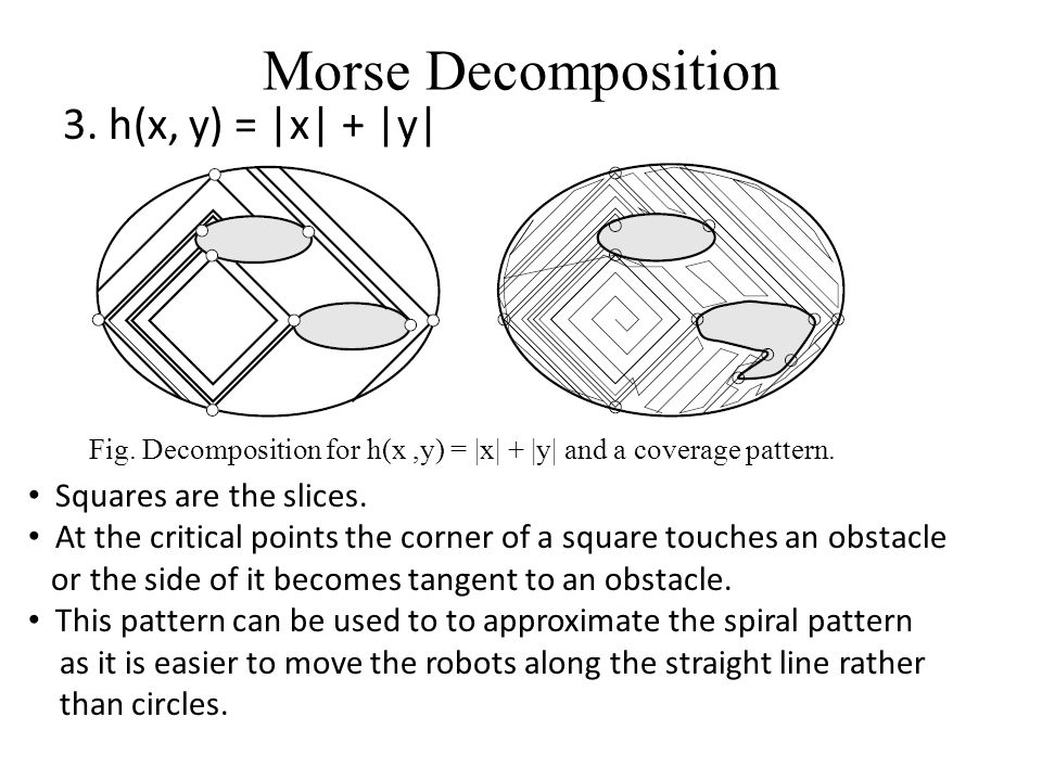 Morse Decomposition 3. h(x, y) = |x| + |y| Fig.