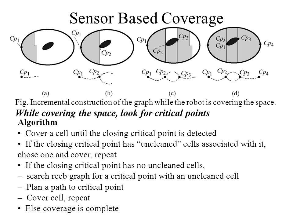 Sensor Based Coverage Fig.