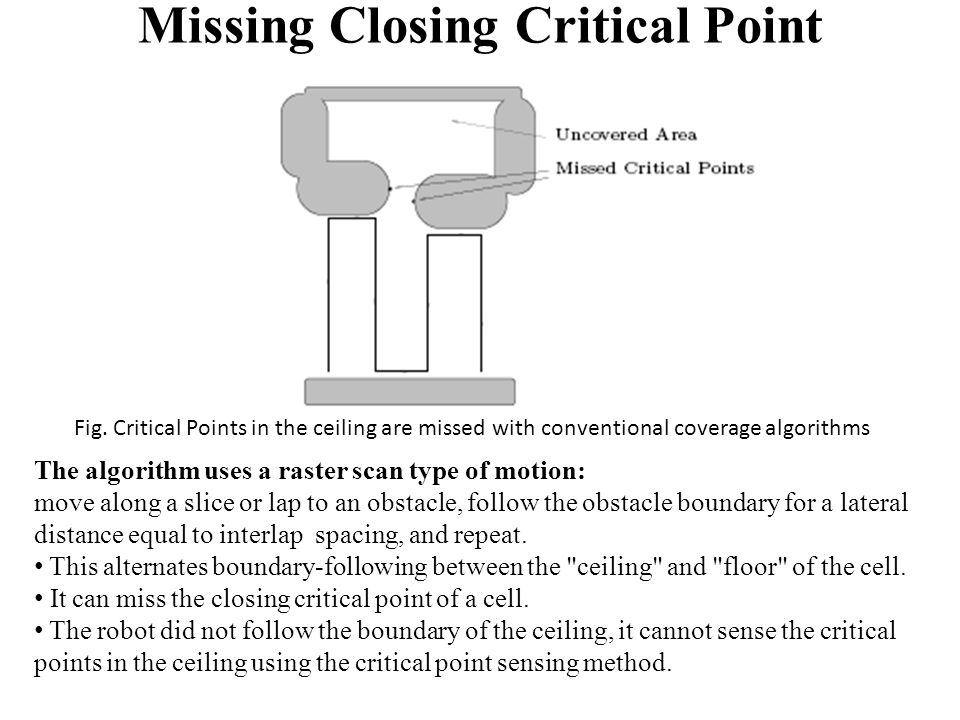 Missing Closing Critical Point Fig. Critical Points in the ceiling are missed with conventional coverage algorithms The algorithm uses a raster scan t