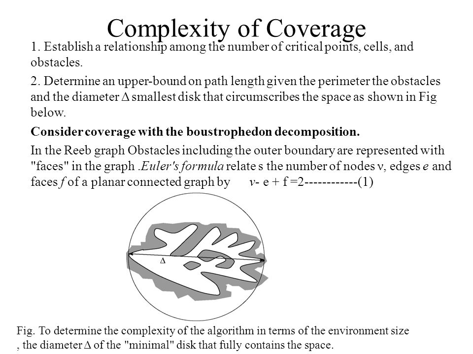 Complexity of Coverage 1.