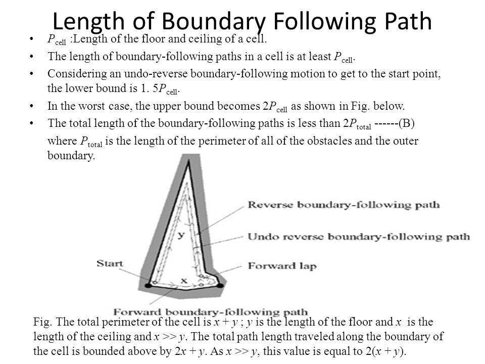 Length of Boundary Following Path P cell :Length of the floor and ceiling of a cell.